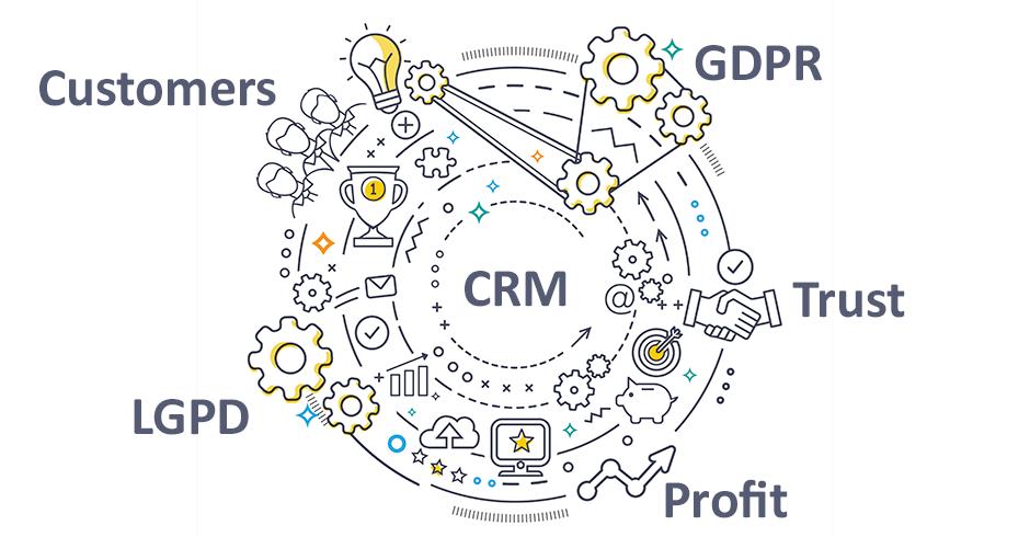 novas-leis-de-dados-CRM